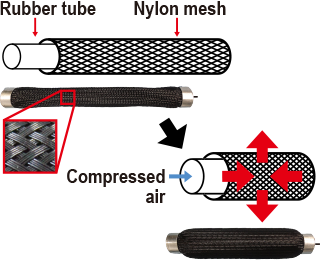 McKibben artificial muscles